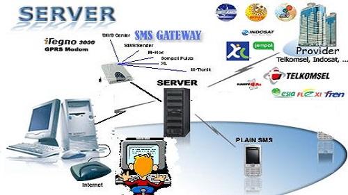 Server Pulsa dan PPOB