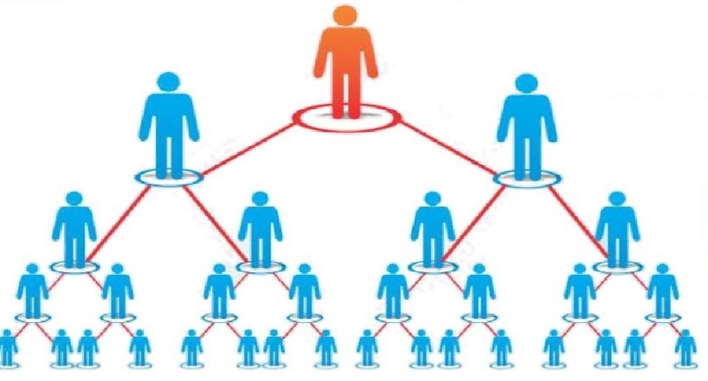 Memahami istilah Dealer, Agen, dan Downline dalam Bisnis Pulsa